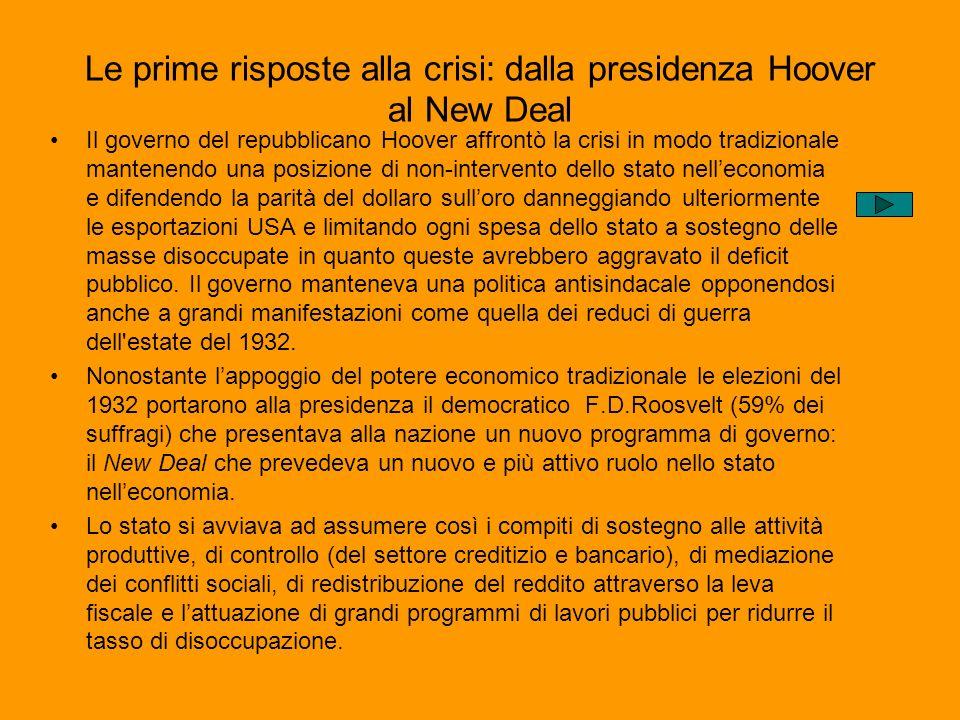 Le prime risposte alla crisi: dalla presidenza Hoover al New Deal