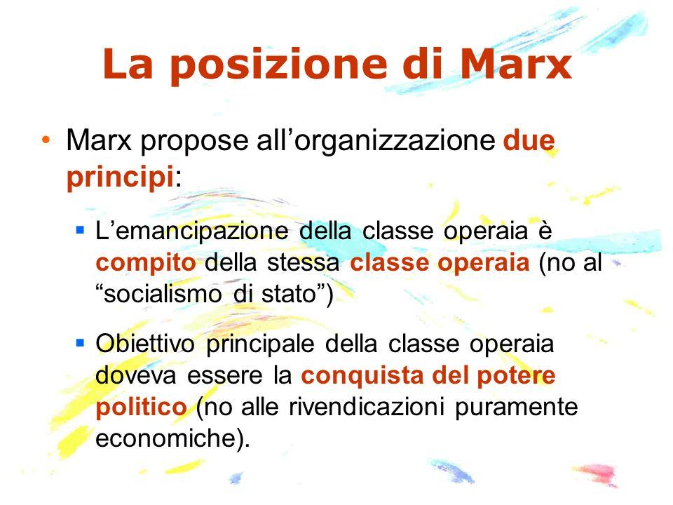 La posizione di Marx Marx propose all'organizzazione due principi: