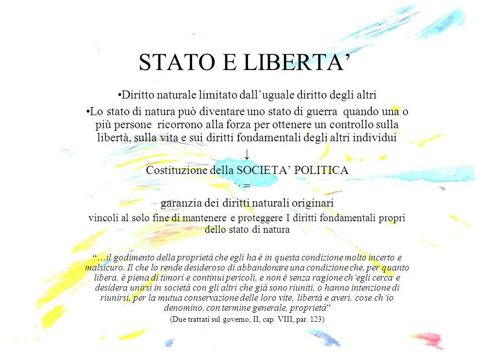 STATO E LIBERTA' Diritto naturale limitato dall'uguale diritto degli altri.
