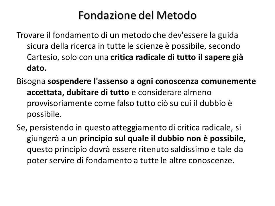 Fondazione del Metodo