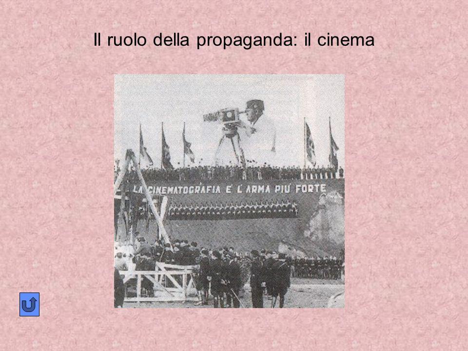 Il ruolo della propaganda: il cinema