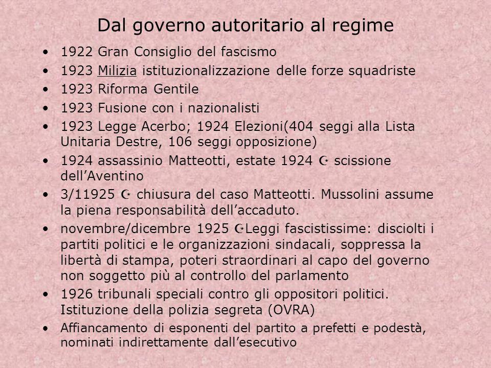 Dal governo autoritario al regime