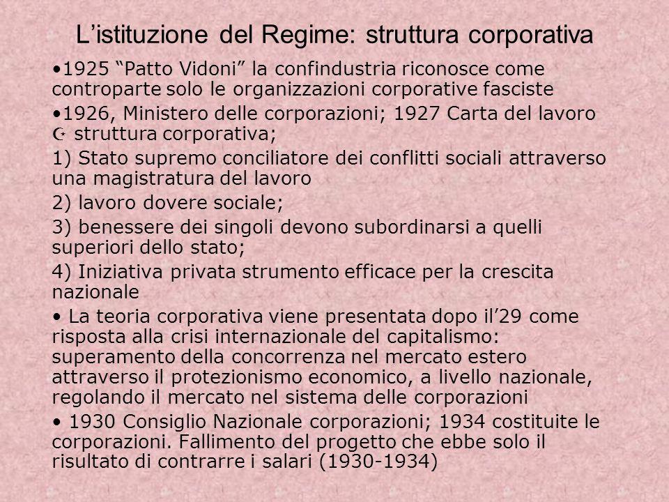 L'istituzione del Regime: struttura corporativa