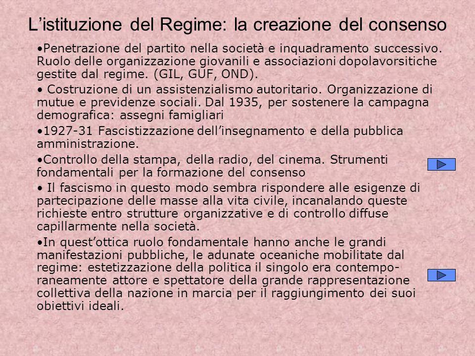 L'istituzione del Regime: la creazione del consenso