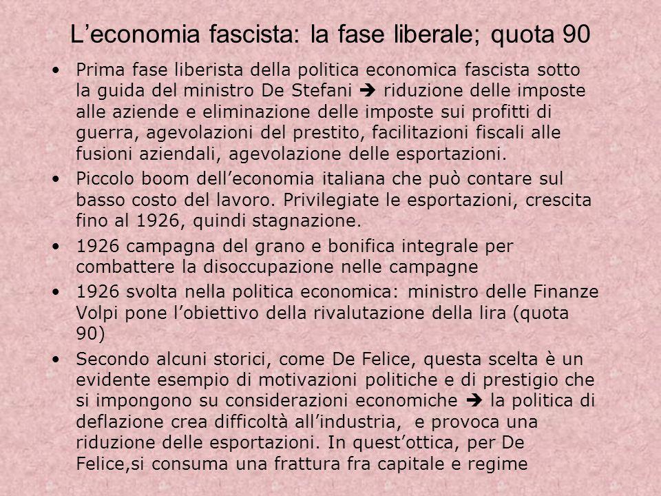 L'economia fascista: la fase liberale; quota 90