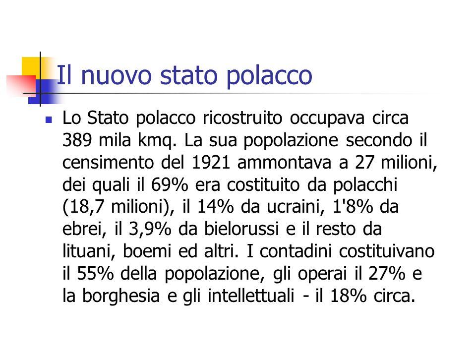 Il nuovo stato polacco