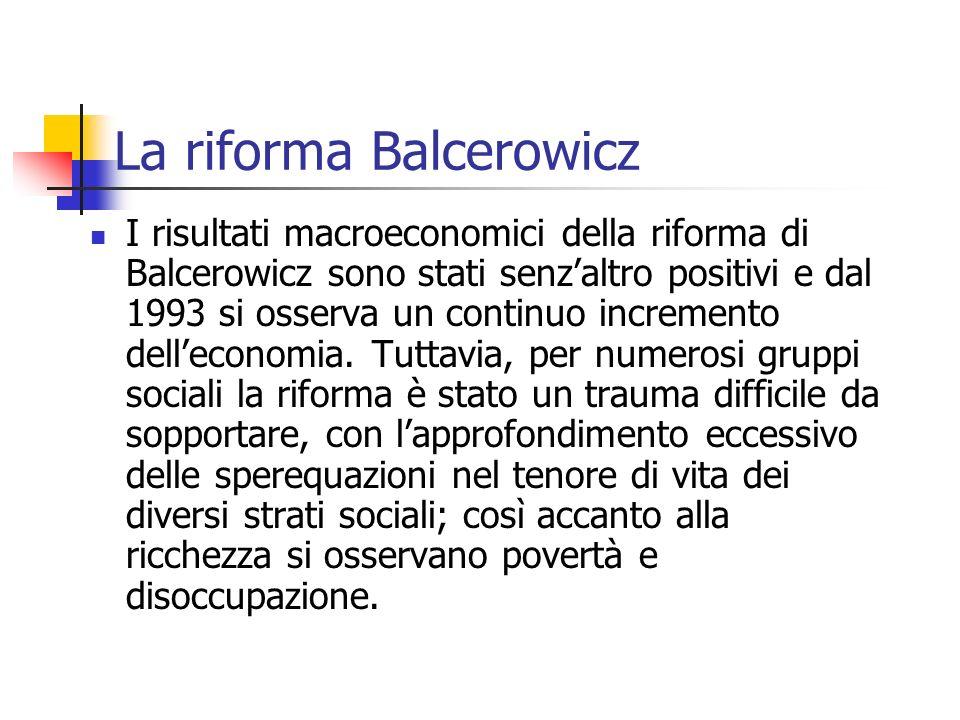 La riforma Balcerowicz