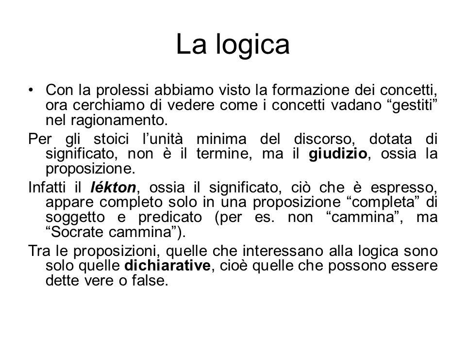 La logica Con la prolessi abbiamo visto la formazione dei concetti, ora cerchiamo di vedere come i concetti vadano gestiti nel ragionamento.