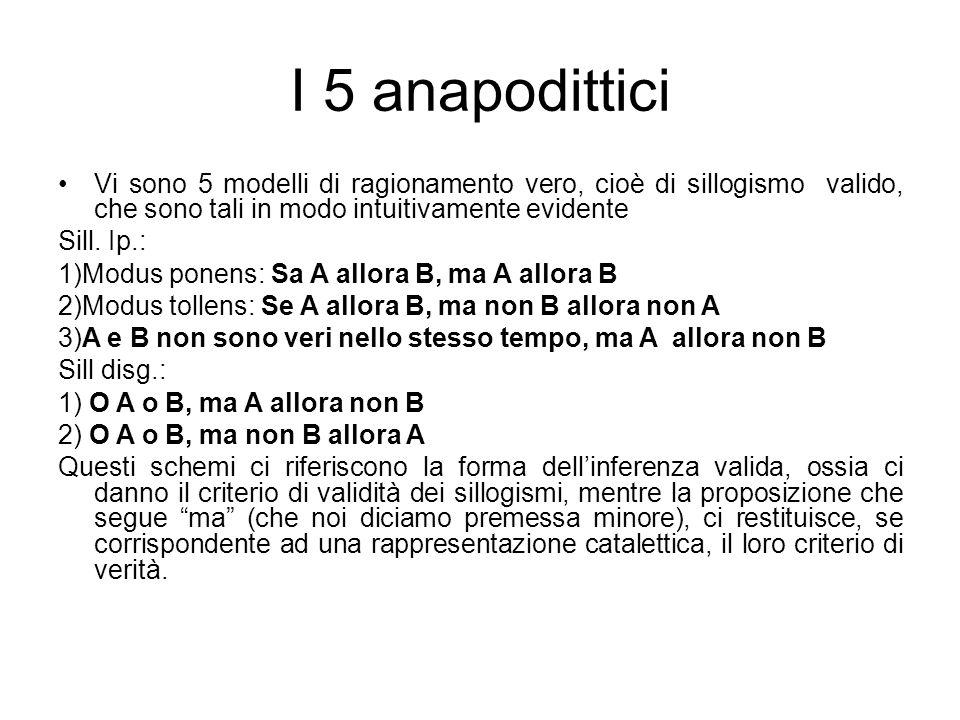 I 5 anapoditticiVi sono 5 modelli di ragionamento vero, cioè di sillogismo valido, che sono tali in modo intuitivamente evidente.