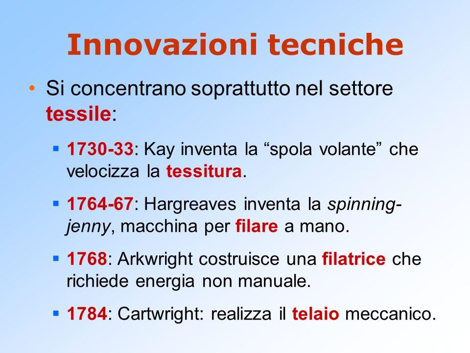 Innovazioni tecniche Si concentrano soprattutto nel settore tessile: