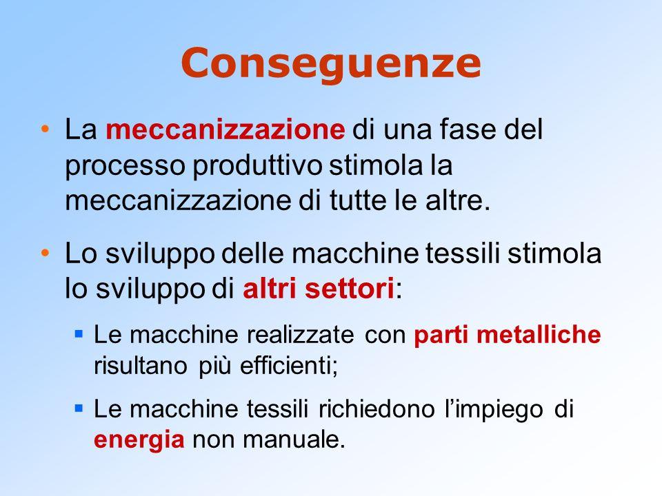 Conseguenze La meccanizzazione di una fase del processo produttivo stimola la meccanizzazione di tutte le altre.