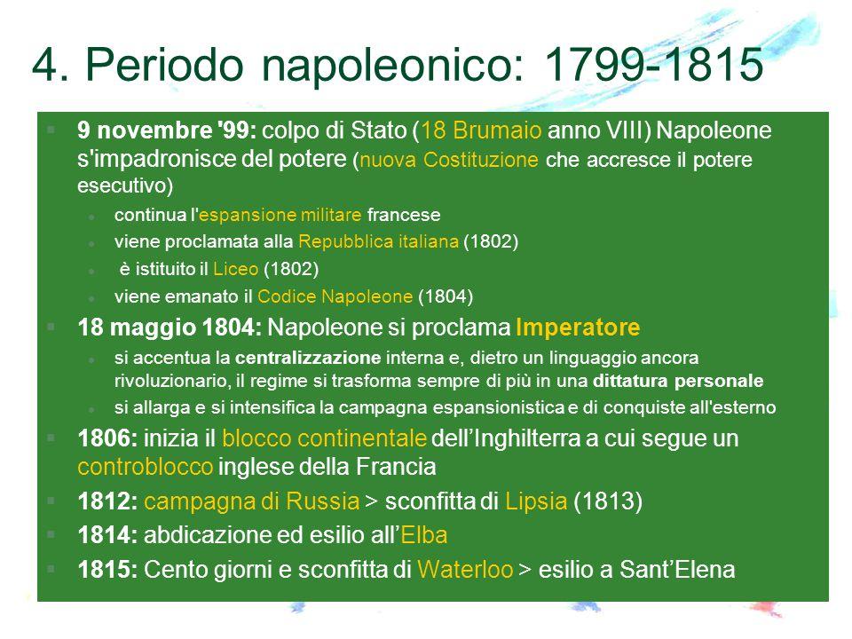 4. Periodo napoleonico: 1799-1815