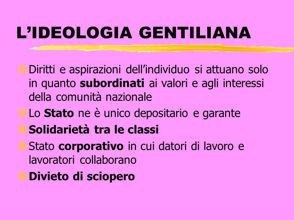 L'IDEOLOGIA GENTILIANA