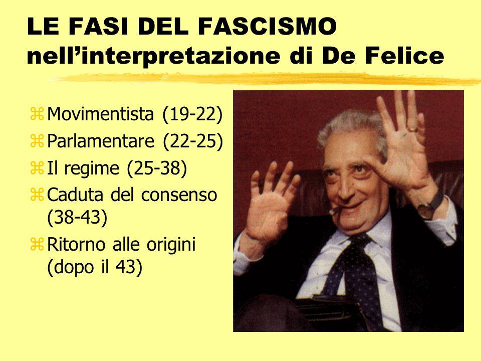 LE FASI DEL FASCISMO nell'interpretazione di De Felice