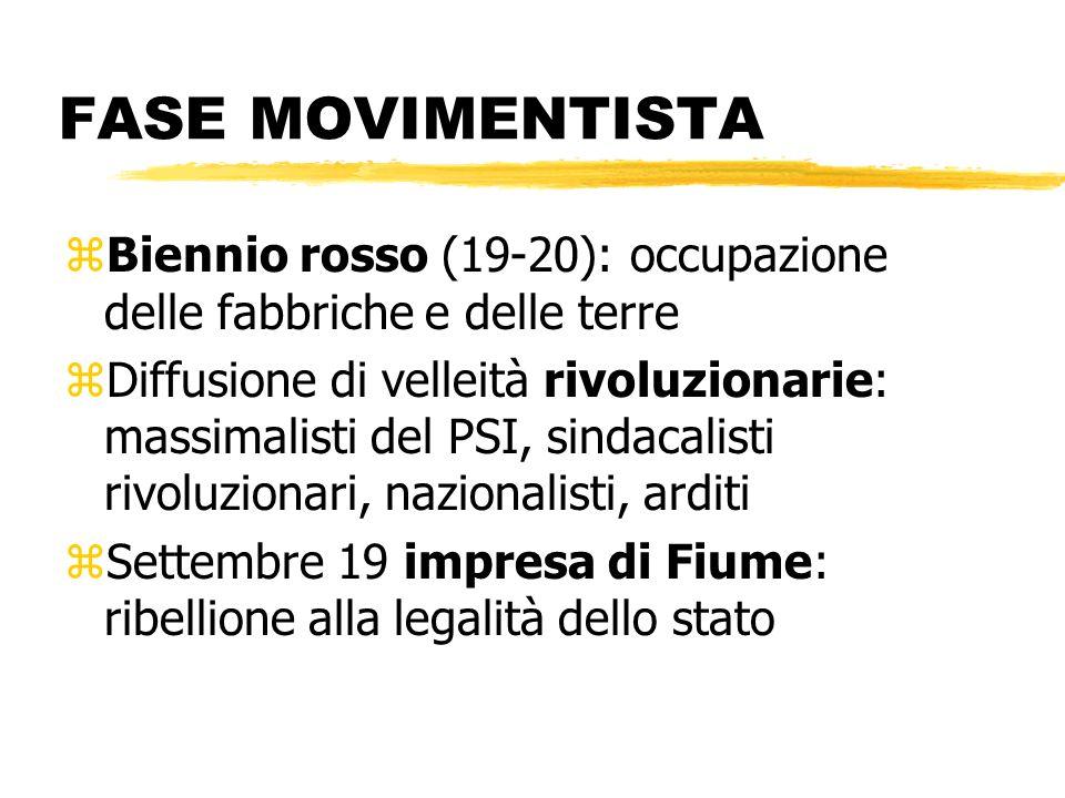 FASE MOVIMENTISTA Biennio rosso (19-20): occupazione delle fabbriche e delle terre.