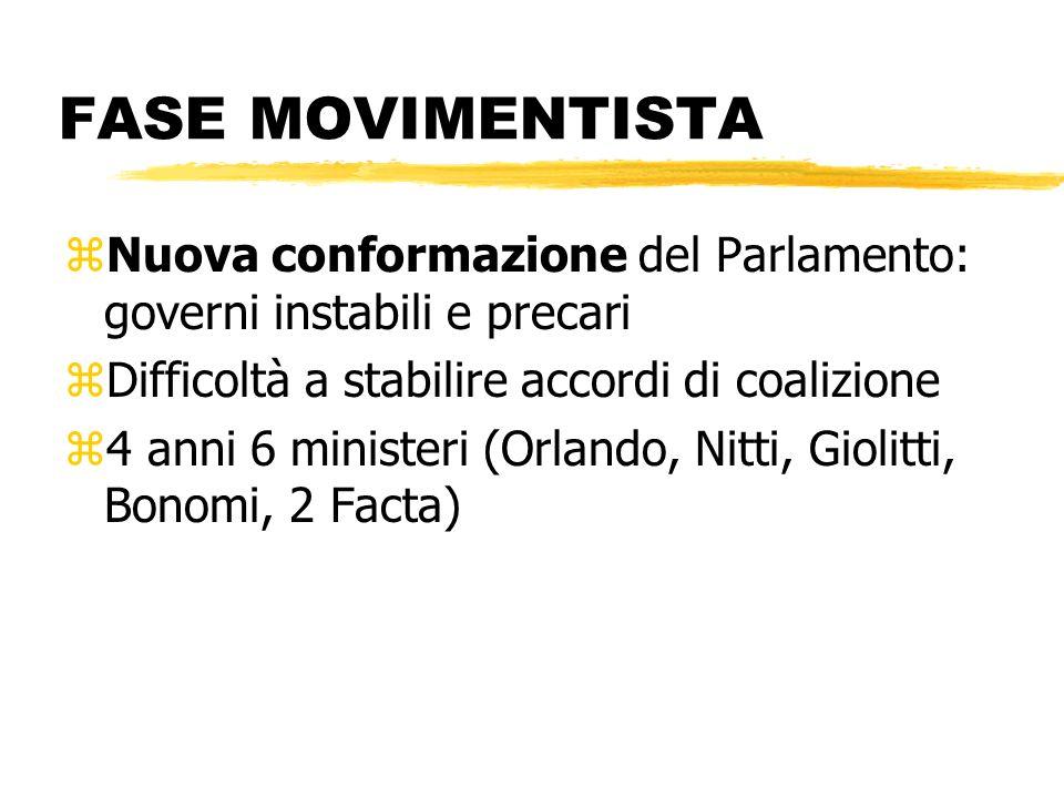 FASE MOVIMENTISTANuova conformazione del Parlamento: governi instabili e precari. Difficoltà a stabilire accordi di coalizione.