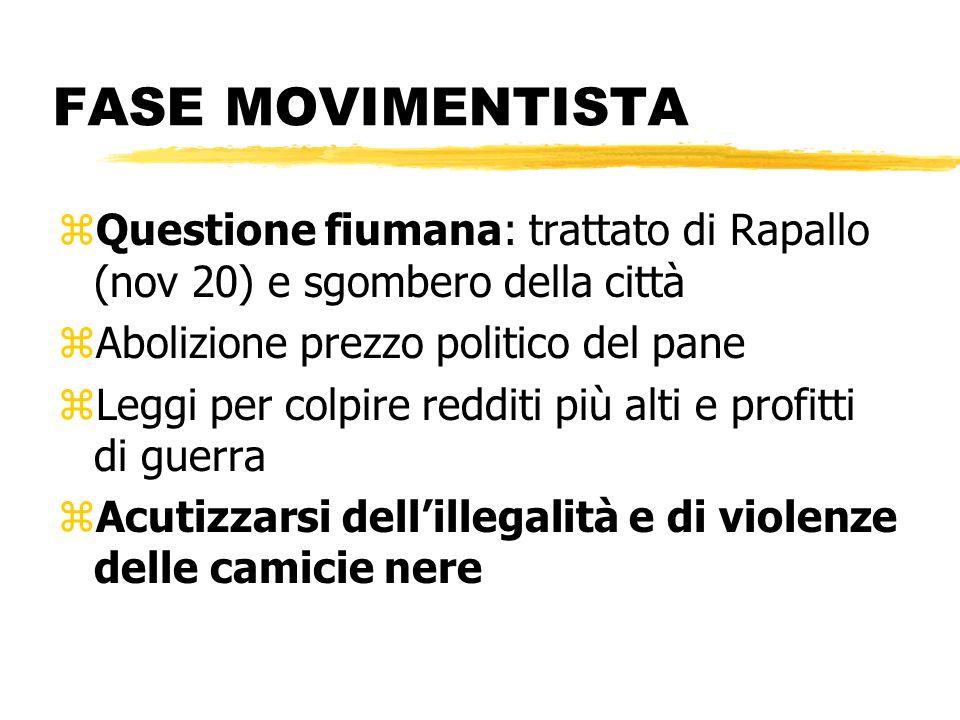 FASE MOVIMENTISTA Questione fiumana: trattato di Rapallo (nov 20) e sgombero della città. Abolizione prezzo politico del pane.