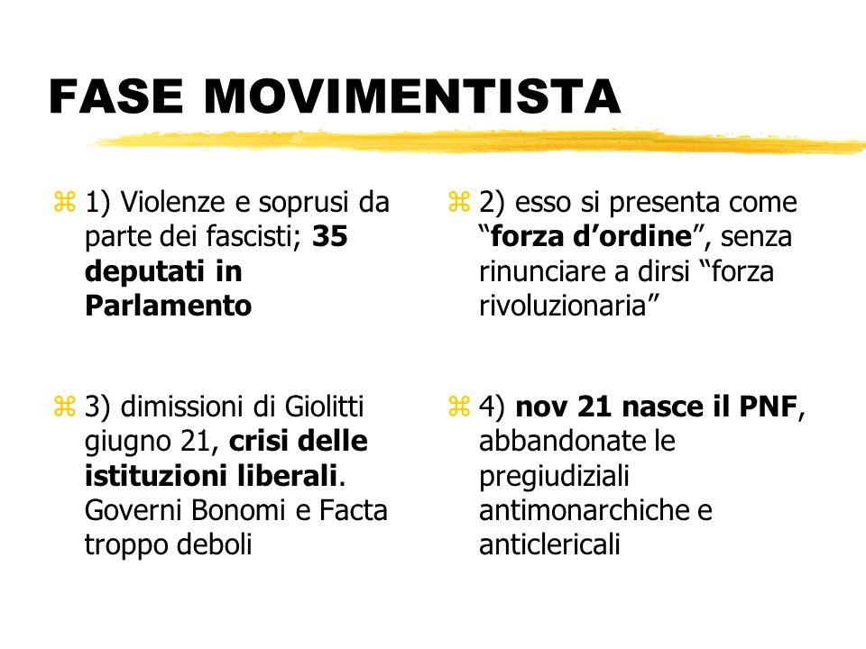 FASE MOVIMENTISTA 1) Violenze e soprusi da parte dei fascisti; 35 deputati in Parlamento.