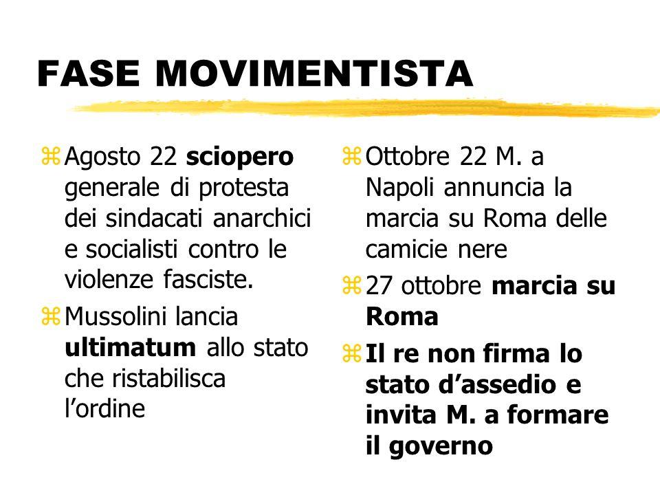 FASE MOVIMENTISTA Agosto 22 sciopero generale di protesta dei sindacati anarchici e socialisti contro le violenze fasciste.