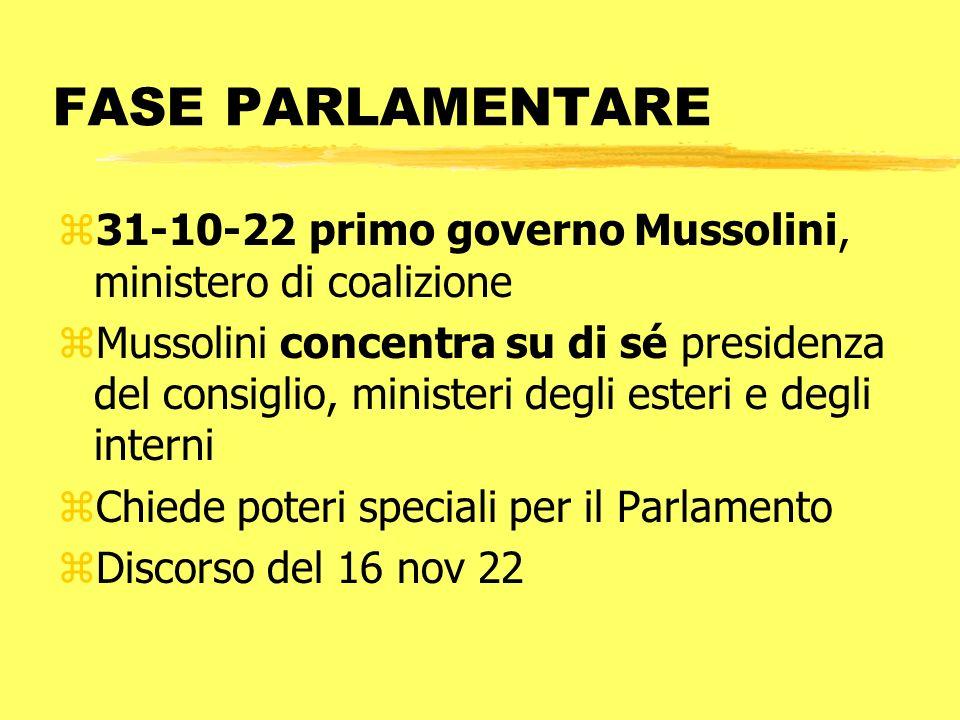 FASE PARLAMENTARE31-10-22 primo governo Mussolini, ministero di coalizione.