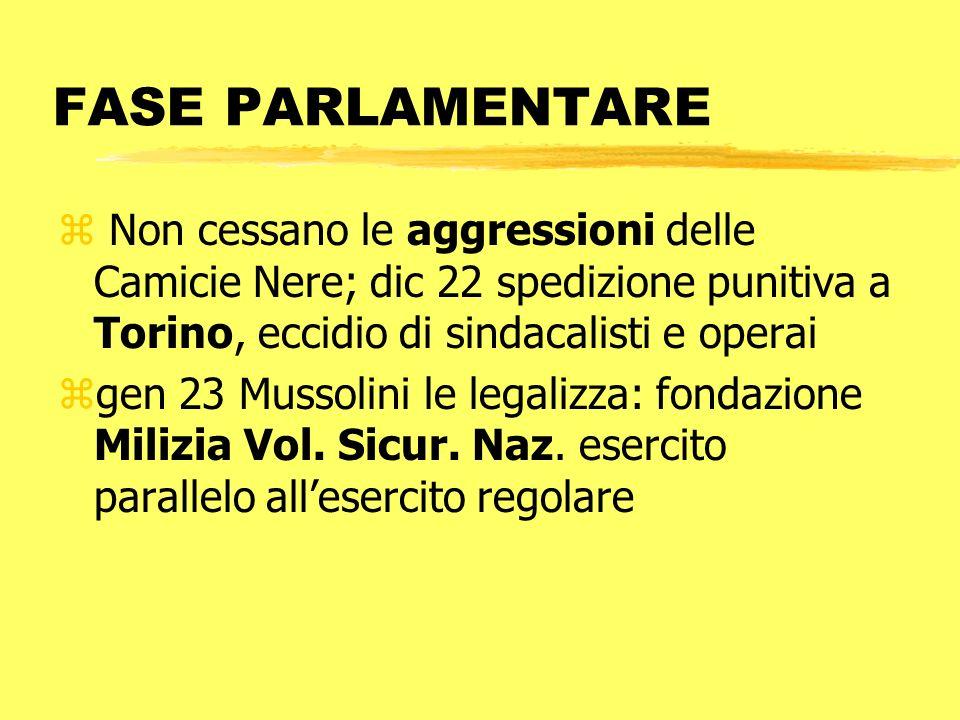 FASE PARLAMENTARE Non cessano le aggressioni delle Camicie Nere; dic 22 spedizione punitiva a Torino, eccidio di sindacalisti e operai.