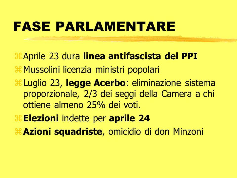 FASE PARLAMENTARE Aprile 23 dura linea antifascista del PPI