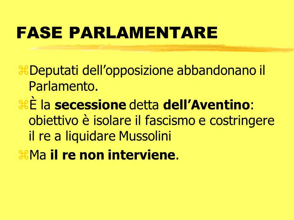 FASE PARLAMENTARE Deputati dell'opposizione abbandonano il Parlamento.