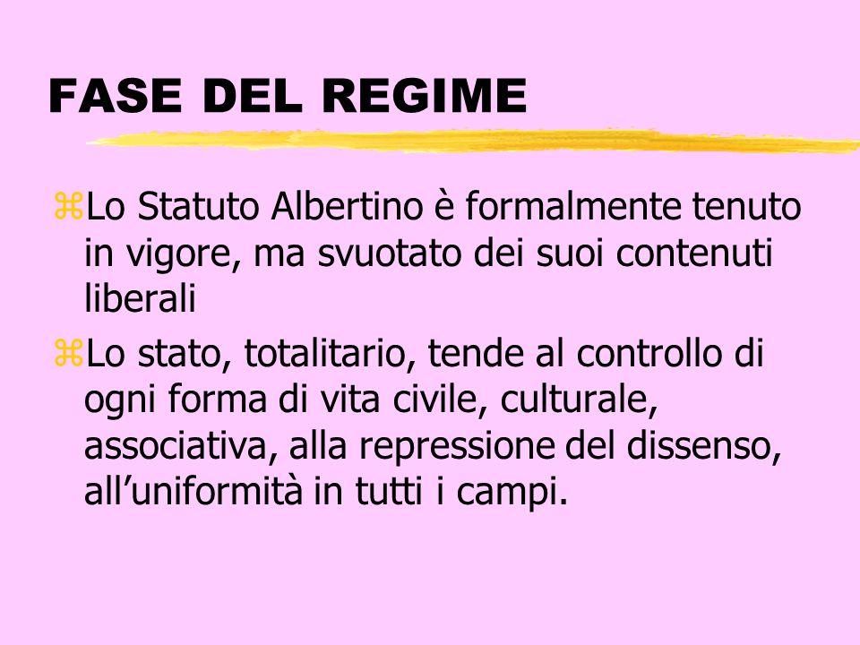 FASE DEL REGIME Lo Statuto Albertino è formalmente tenuto in vigore, ma svuotato dei suoi contenuti liberali.