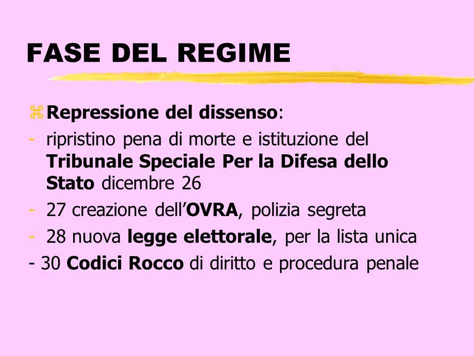 FASE DEL REGIME Repressione del dissenso: