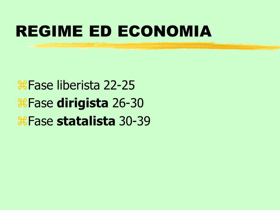 REGIME ED ECONOMIA Fase liberista 22-25 Fase dirigista 26-30
