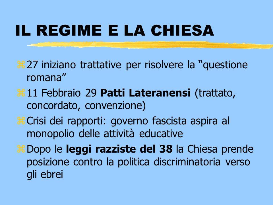 IL REGIME E LA CHIESA27 iniziano trattative per risolvere la questione romana 11 Febbraio 29 Patti Lateranensi (trattato, concordato, convenzione)
