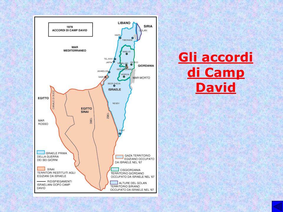 Gli accordi di Camp David