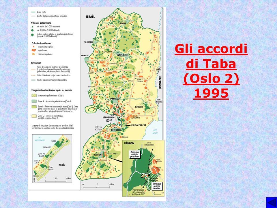 Gli accordi di Taba (Oslo 2) 1995