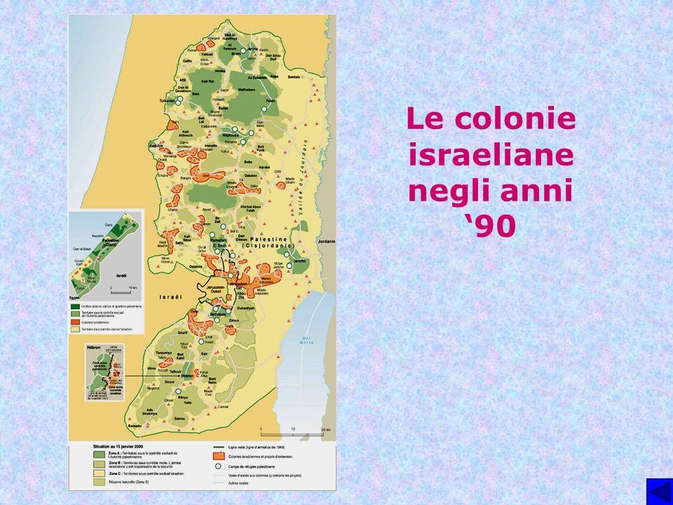 Le colonie israeliane negli anni '90