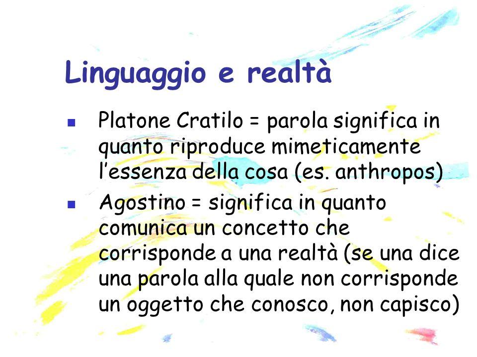 Linguaggio e realtà Platone Cratilo = parola significa in quanto riproduce mimeticamente l'essenza della cosa (es. anthropos)