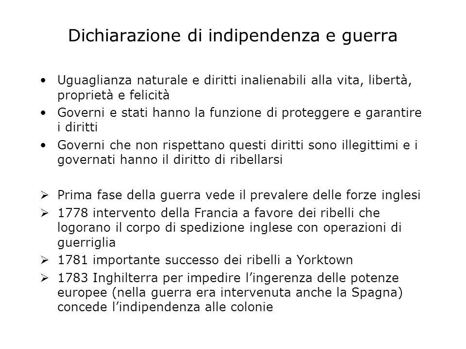 Dichiarazione di indipendenza e guerra