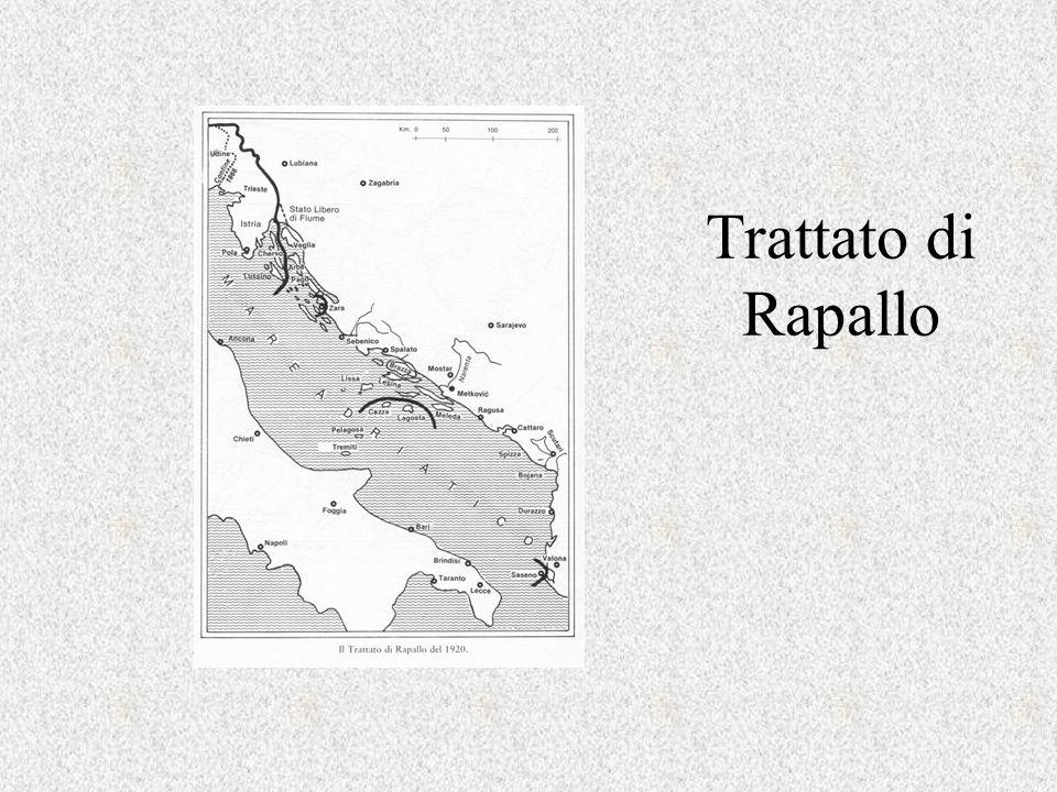 Trattato di Rapallo
