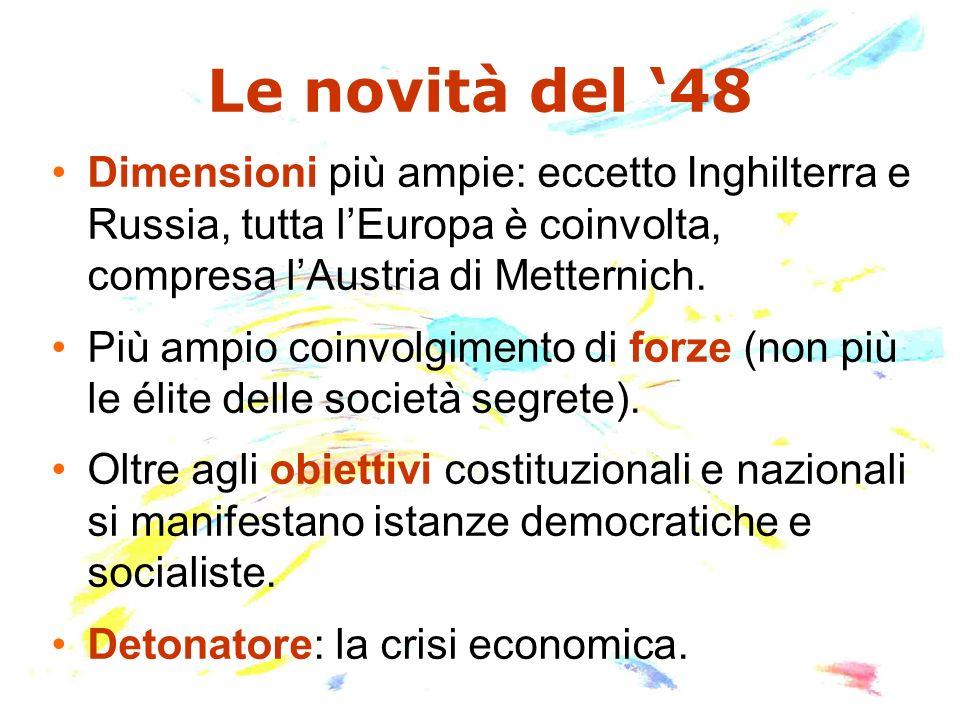 Le novità del '48 Dimensioni più ampie: eccetto Inghilterra e Russia, tutta l'Europa è coinvolta, compresa l'Austria di Metternich.