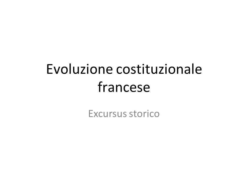 Evoluzione costituzionale francese