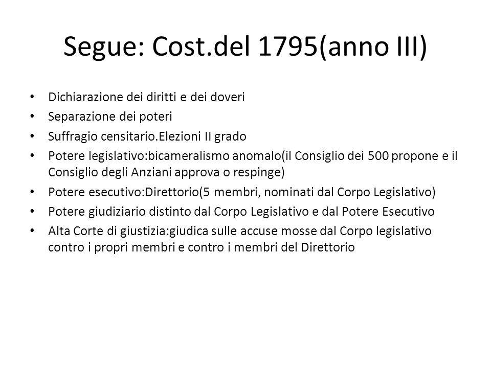 Segue: Cost.del 1795(anno III)