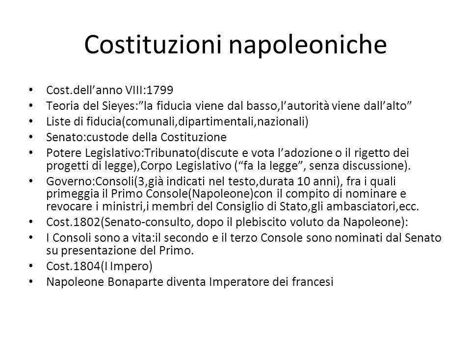 Costituzioni napoleoniche