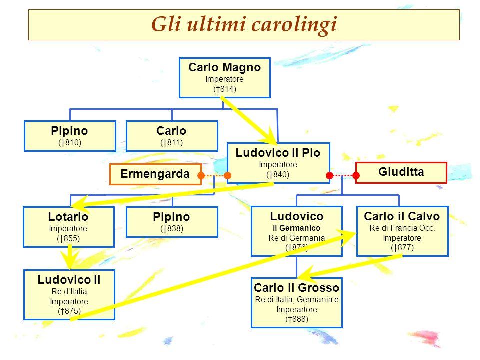 Gli ultimi carolingi Carlo Magno Imperatore (†814) Pipino (†810)