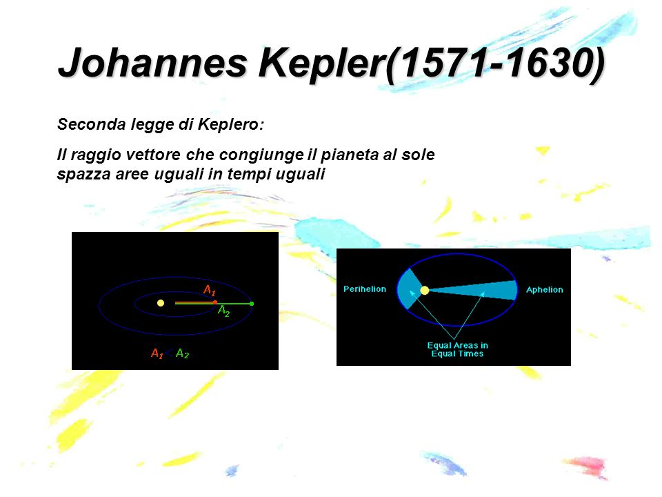 Johannes Kepler(1571-1630) Seconda legge di Keplero: