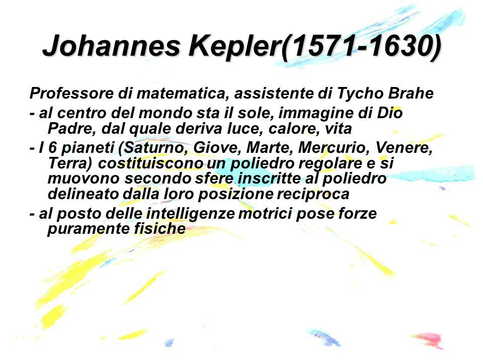 Johannes Kepler(1571-1630) Professore di matematica, assistente di Tycho Brahe.