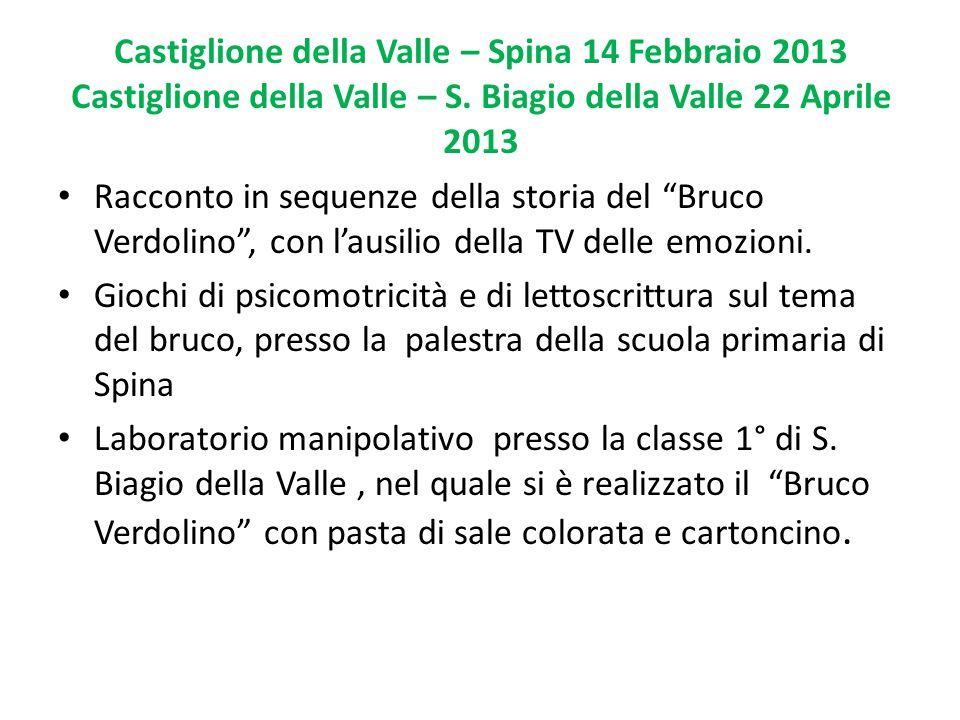 Castiglione della Valle – Spina 14 Febbraio 2013 Castiglione della Valle – S. Biagio della Valle 22 Aprile 2013