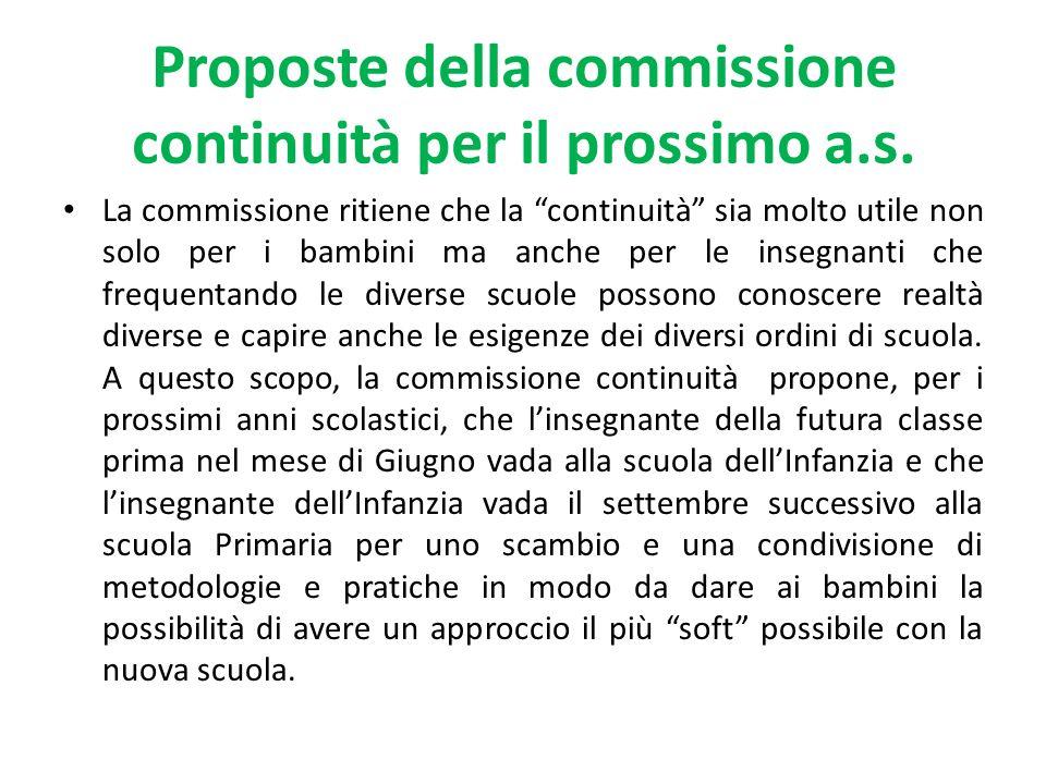 Proposte della commissione continuità per il prossimo a.s.