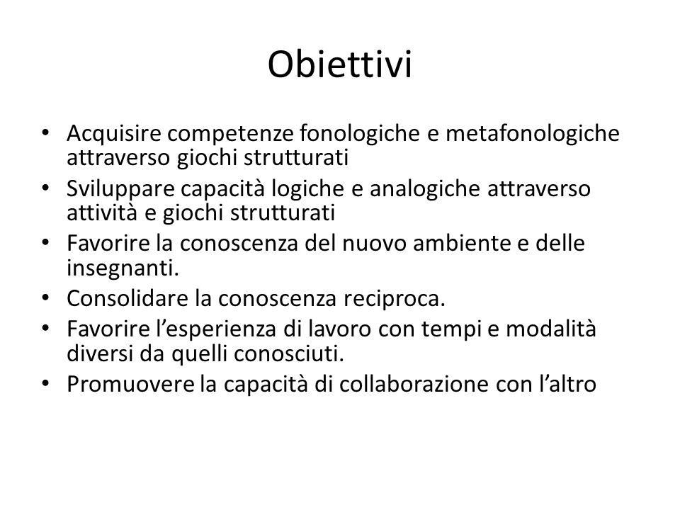 Obiettivi Acquisire competenze fonologiche e metafonologiche attraverso giochi strutturati.