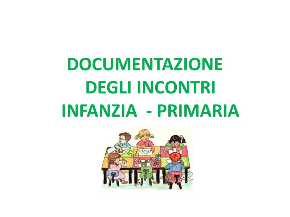 DOCUMENTAZIONE DEGLI INCONTRI INFANZIA - PRIMARIA