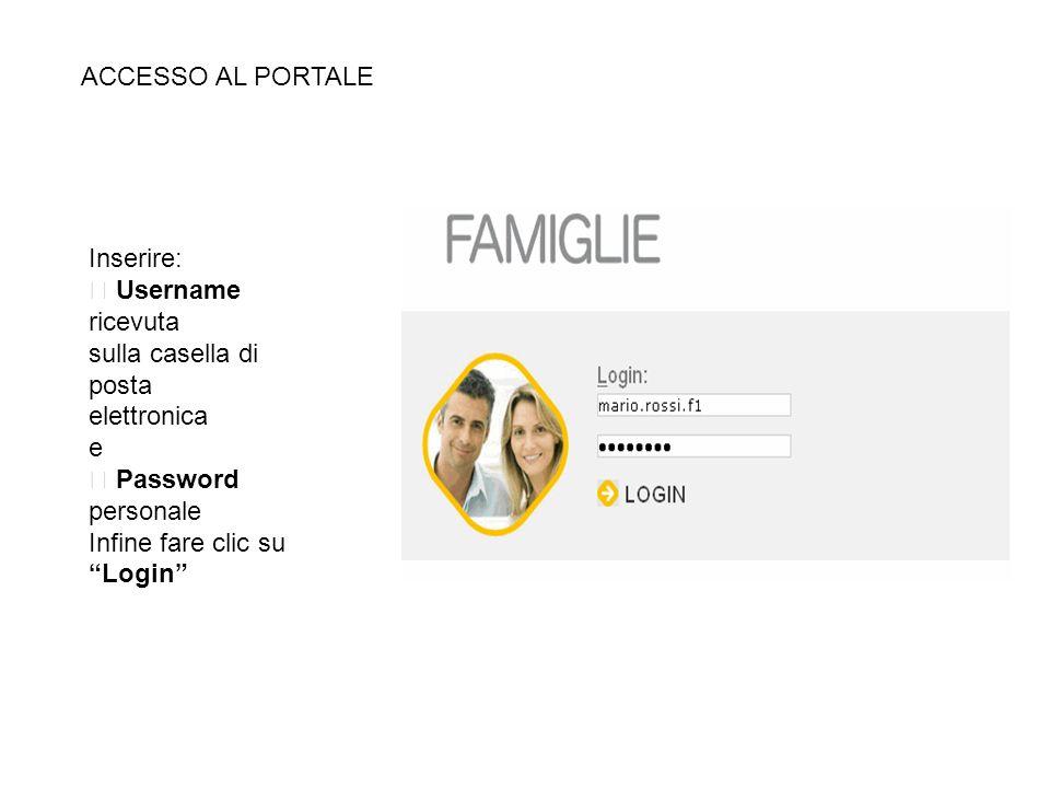 ACCESSO AL PORTALE Inserire:  Username ricevuta. sulla casella di posta. elettronica. e.  Password personale.