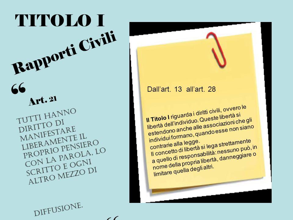 Art. 21 TITOLO I Rapporti Civili Dall'art. 13 all'art. 28 Tutti hanno
